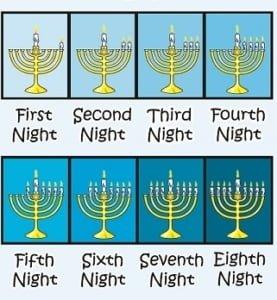 Maccabees Hanukkah Story candle lighting 277x300